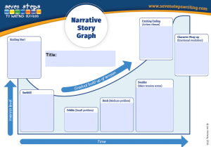 narrative-story-graph